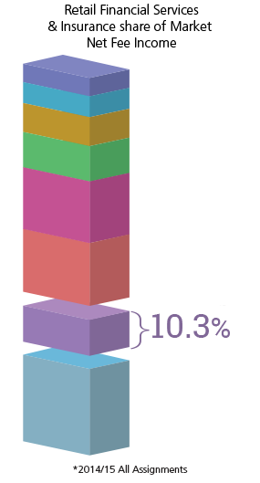 Demo Infographics 2